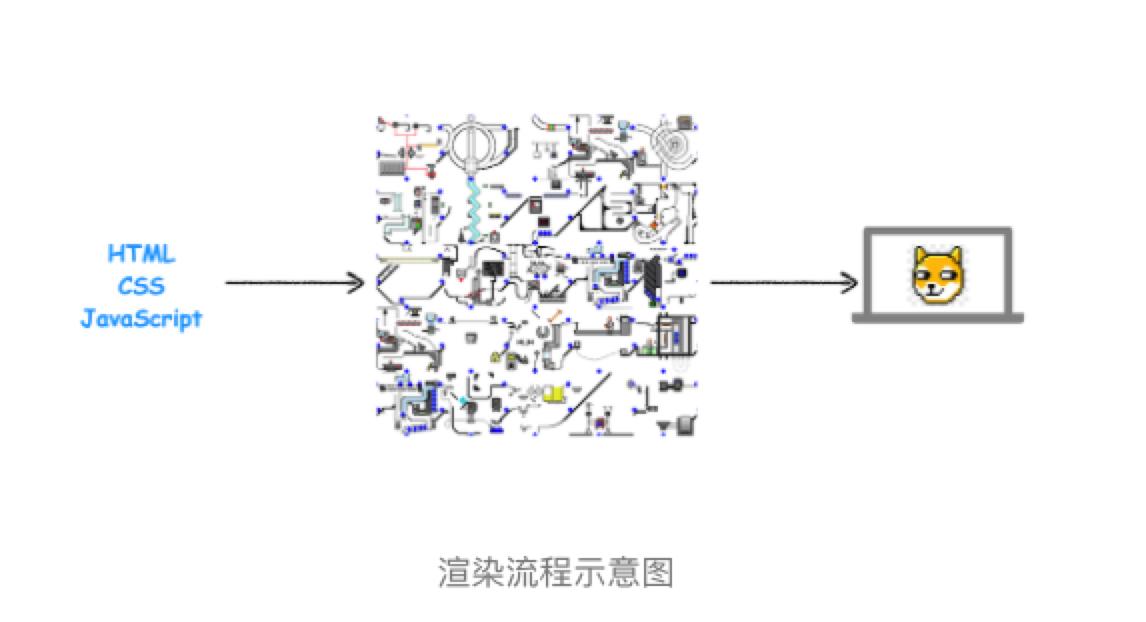 image-20200526114743309