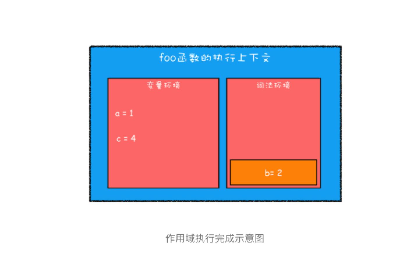 image-20200602094822065